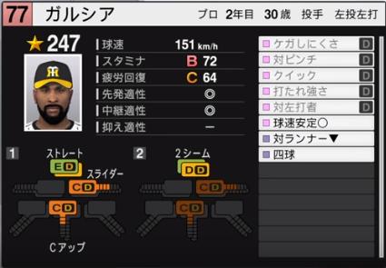 ガルシア_阪神タイガース_プロスピ能力データ_2019年シーズン終了時
