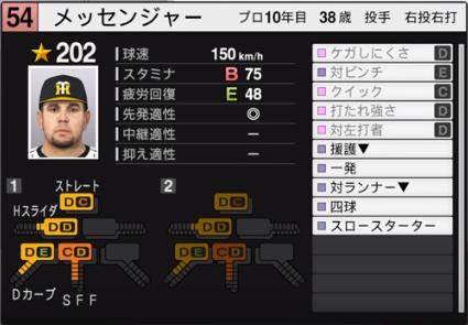 メッセンジャー_阪神タイガース_プロスピ能力データ_2019年シーズン終了時