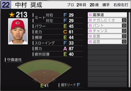 中村将成_広島カープ_プロスピ能力データ_2019年シーズン終了時