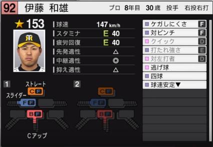 伊藤和雄_阪神タイガース_プロスピ能力データ_2019年シーズン終了時