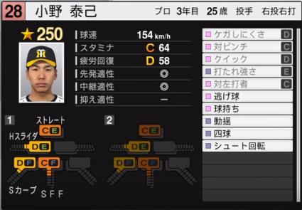 小野_阪神タイガース_プロスピ能力データ_2019年シーズン終了時