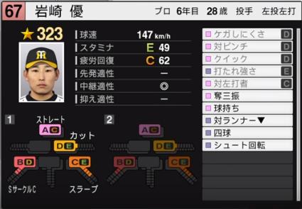 岩崎_阪神タイガース_プロスピ能力データ_2019年シーズン終了時