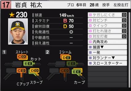 岩貞_阪神タイガース_プロスピ能力データ_2019年シーズン終了時