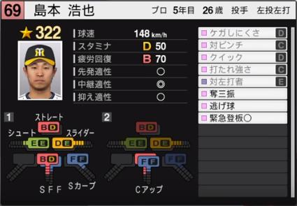 島本_阪神タイガース_プロスピ能力データ_2019年シーズン終了時