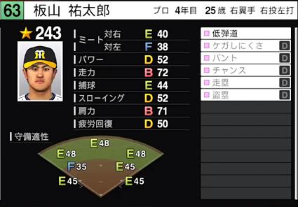 板山_阪神タイガース_プロスピ能力データ_2019年シーズン終了時