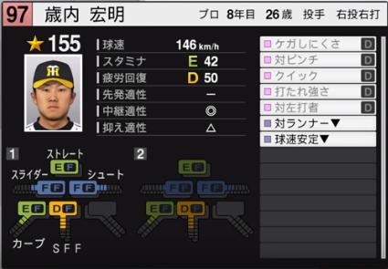 歳内_阪神タイガース_プロスピ能力データ_2019年シーズン終了時