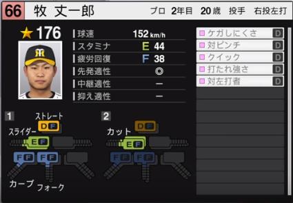 牧_阪神タイガース_プロスピ能力データ_2019年シーズン終了時