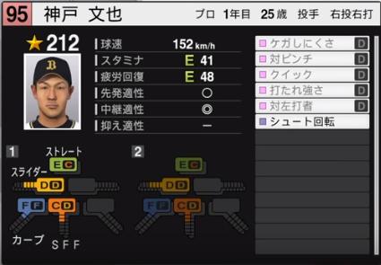 神戸_オリックスバファローズ_プロスピ能力データ_2019年シーズン終了時