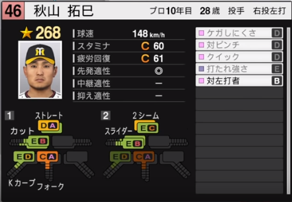 秋山_阪神タイガース_プロスピ能力データ_2019年シーズン終了時