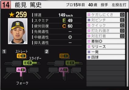 能見_阪神タイガース_プロスピ能力データ_2019年シーズン終了時
