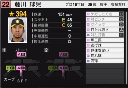 藤川球児_阪神タイガース_プロスピ能力データ_2019年シーズン終了時