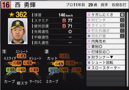 西勇輝_阪神タイガース_プロスピ能力データ_2019年シーズン終了時