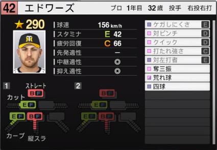 エドワーズ_阪神タイガース_プロスピ能力データ_2020年開幕版