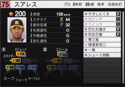 スアレス_阪神タイガース_プロスピ能力データ_2020年開幕版