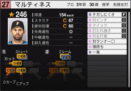 マルティネス_日本ハムファイターズ_プロスピ能力データ_2020年開幕版