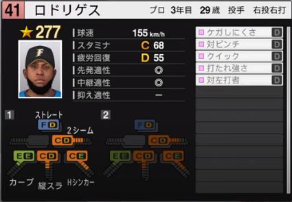 ロドリゲス_日本ハムファイターズ_プロスピ能力データ_2020年開幕版