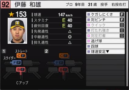 伊藤和雄_阪神タイガース_プロスピ能力データ_2020年開幕版