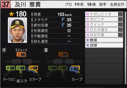 及川雅貴_阪神タイガース_ルーキー_プロスピ能力データ_2020年開幕版