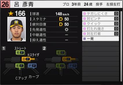 呂_阪神タイガース_プロスピ能力データ_2020年開幕版