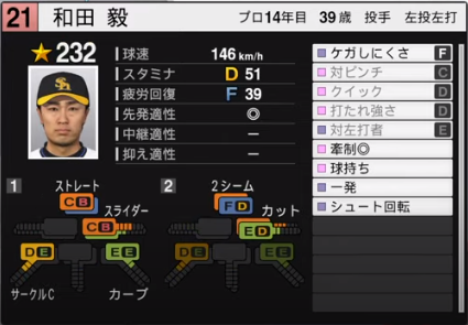 和田毅_ソフトバンクホークス_プロスピ能力データ_2020年開幕版