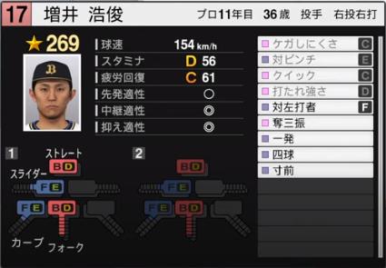 増井浩俊_オリックスバファローズ_プロスピ能力データ_2020年開幕版