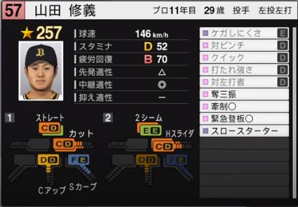 山田修義_オリックスバファローズ_プロスピ能力データ_2020年開幕版