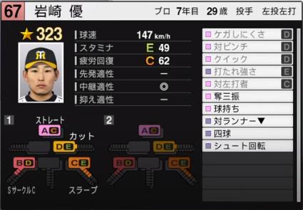 岩崎優_阪神タイガース_プロスピ能力データ_2020年開幕版