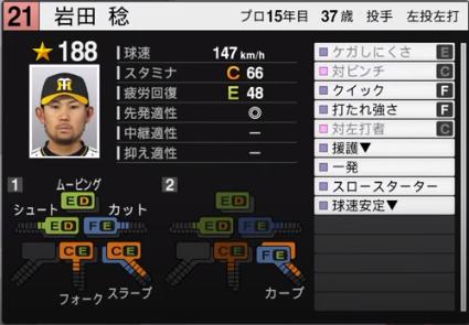 岩田稔_阪神タイガース_プロスピ能力データ_2020年開幕版