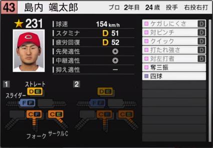 島内颯太郎_広島カープ_プロスピ能力データ_2020年開幕版