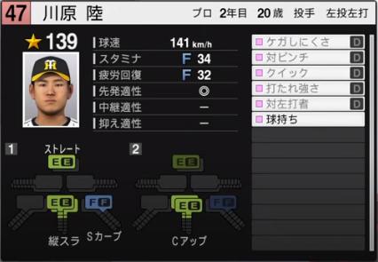 川原陸_阪神タイガース_プロスピ能力データ_2020年開幕版