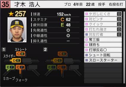 才木浩人_阪神タイガース_プロスピ能力データ_2020年開幕版