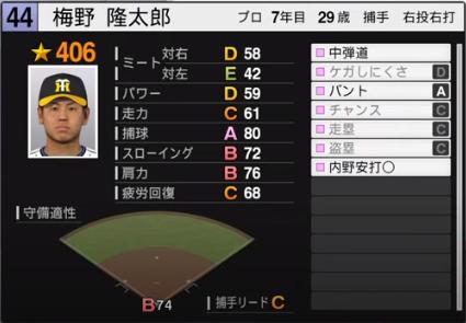 梅野隆太郎_阪神タイガース_プロスピ能力データ_2020年開幕版