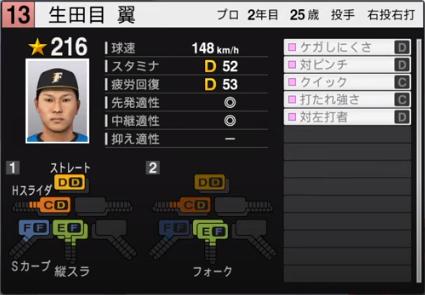 生田目翼_日本ハムファイターズ_プロスピ能力データ_2020年開幕版