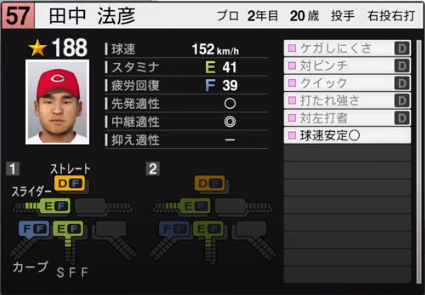 田中法彦_広島カープ_プロスピ能力データ_2020年開幕版