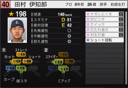 田村伊知郎_西武ライオンズ_プロスピ能力データ_2020年開幕版