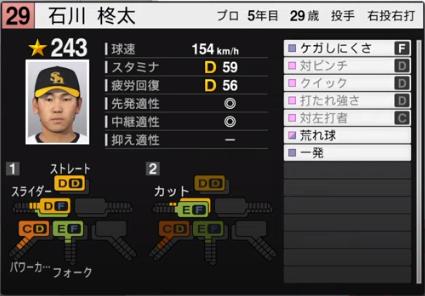 石川柊太_ソフトバンクホークス_プロスピ能力データ_2020年開幕版