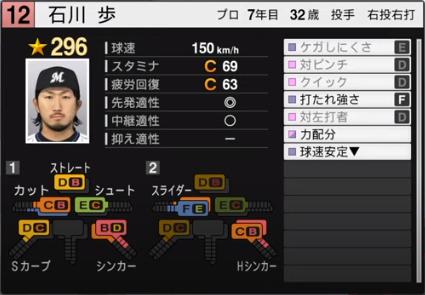 石川歩_千葉ロッテマリーンズ_プロスピ能力データ_2020年開幕版