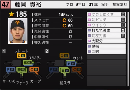 藤岡貴裕_巨人_プロスピ能力データ_2020年開幕版