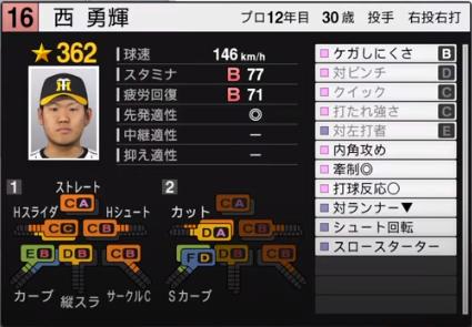 西勇輝_阪神タイガース_プロスピ能力データ_2020年開幕版