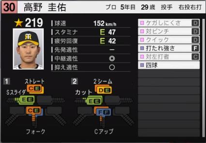 高野圭佑_阪神タイガース_プロスピ能力データ_2020年開幕版