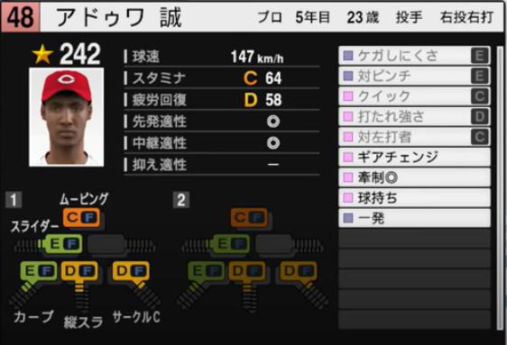 アドゥワ誠_広島カープ_プロスピ能力データ_2021年開幕版_7月8日