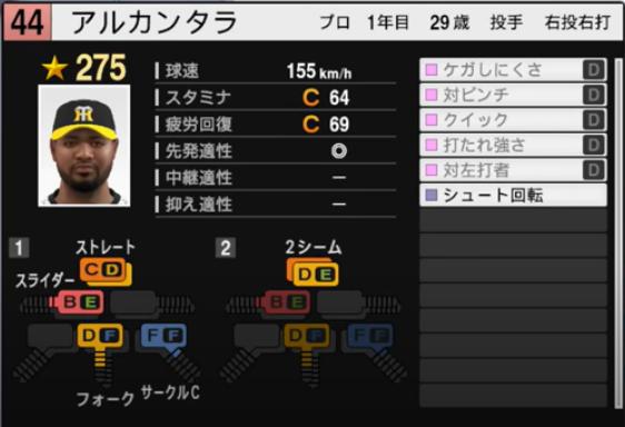 アルカンタラ_阪神タイガース_プロスピ能力データ_2021年開幕版_7月8日