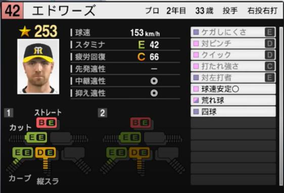 エドワーズ_阪神タイガース_プロスピ能力データ_2021年開幕版_7月8日