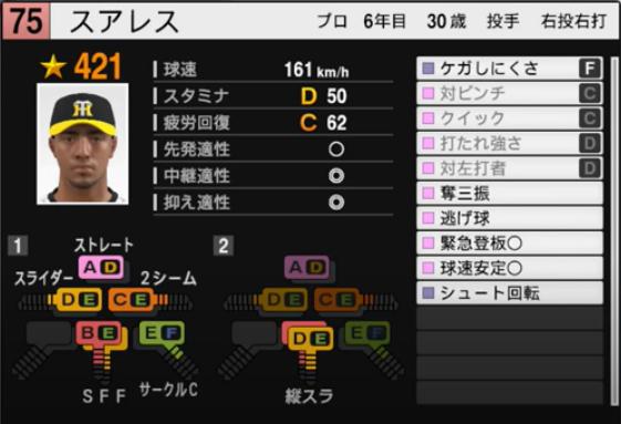 スアレス_阪神タイガース_プロスピ能力データ_2021年開幕版_7月8日