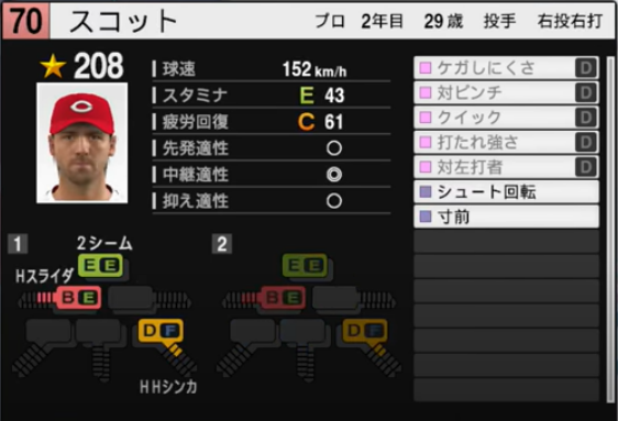 藤井黎來_広島カープ_プロスピ能力データ_2021年開幕版_7月8日