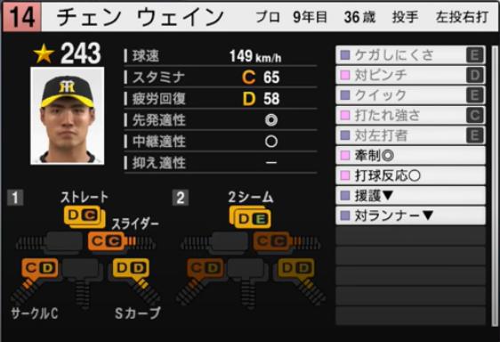 チェン・ウェイン_阪神タイガース_プロスピ能力データ_2021年開幕版_7月8日