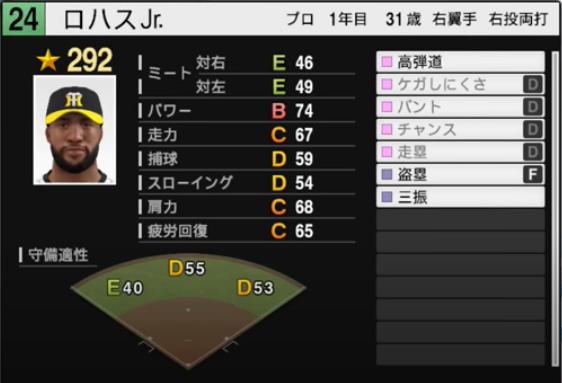 ロハスJr_阪神タイガース_プロスピ能力データ_2021年開幕版_7月8日