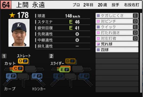 上間永遠_西武ライオンズ_プロスピ能力データ_2021年開幕版_7月8日