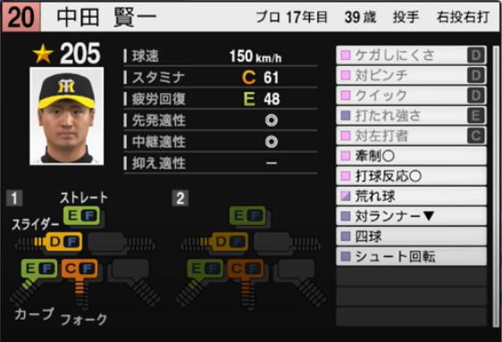 中田賢一_阪神タイガース_プロスピ能力データ_2021年開幕版_7月8日
