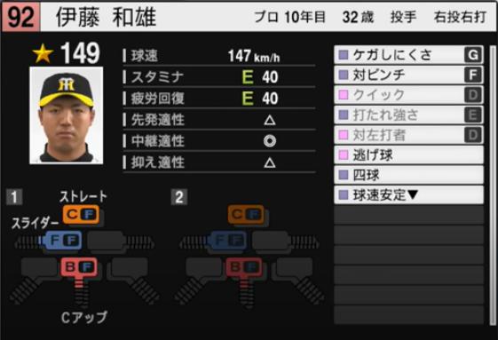 伊藤和雄_阪神タイガース_プロスピ能力データ_2021年開幕版_7月8日